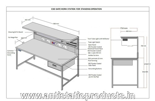 Specialized ESD Workbench