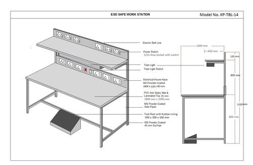 Safety ESD Workbench