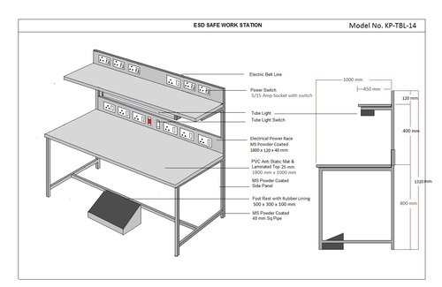 Safety ESD Workbench