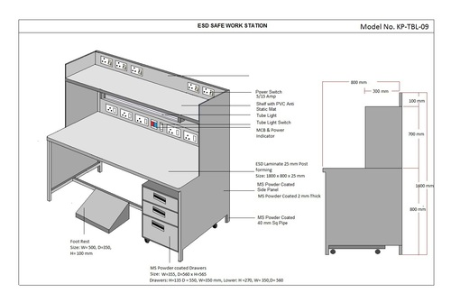 Safety ESD Workbenches