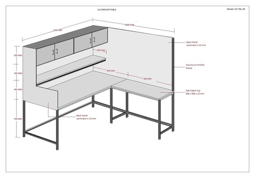 Specialized Safe ESD Workstations