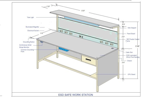Safe Working ESD Work Station