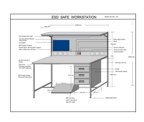 Safe Working ESD Work Benches