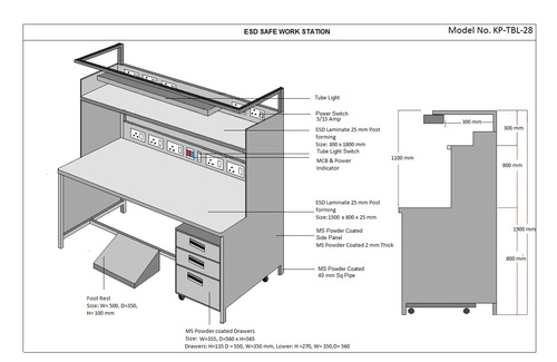 Electrostatic dissipative workbenches