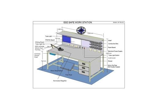 Standard & Safe ESD Workstation