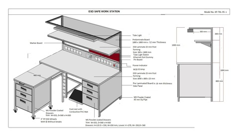 Industrial SAFE ESD Work Station