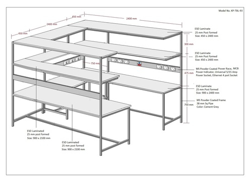 Customized SAFE ESD Work Stations