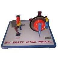Disc Brake Actual Working