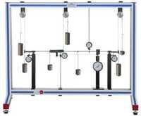 Elasticity of Fixture Apparatus