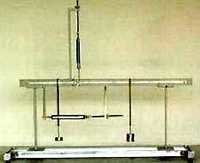 Shear Force Apparatus