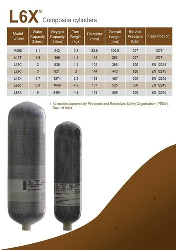 Aluminum Alloy Cylinders