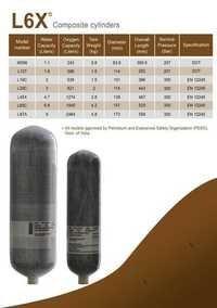Carbon Composite Cylinder