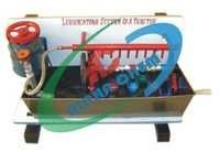 Lubrication System of an Automobile