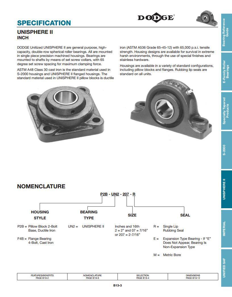 UNISPHERE II Spherical Roller Bearings