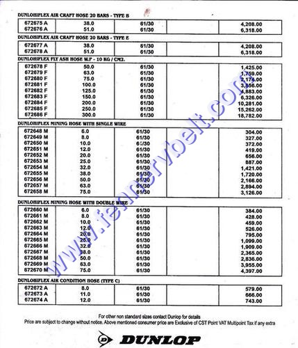 Aircraft Hose Price List
