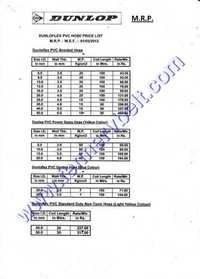Pvc Braided Hose Pipe Price List