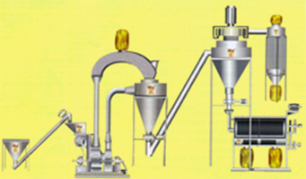 Automatic Besan Grinding Machine