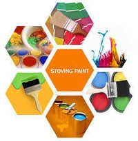 Stoving Paints