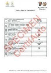 Export to Botswana_Certificate of Conformity (CoC)