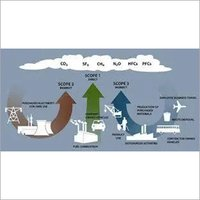 Iso 14064 Reporting Of Greenhouse Gas Emission