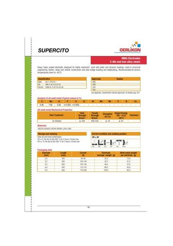 Oerlikon Supercito AWS 7018 Welding Electrodes