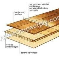 Multi-layer Plywood