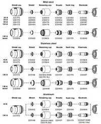 HPR-130-Parts