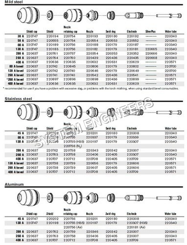 HPR-400XD-Parts