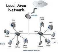 LAN Networking Services