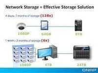 Network Storage Solution