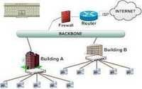 Campus Networking Services