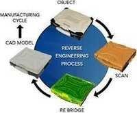 Reverse Engineering Service & 3D Printed Prototype