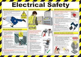 Industrial Signages