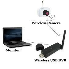 Wireless Internet Services
