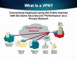 Virtual Private Network Services