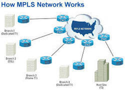 Virtual Private Network Services