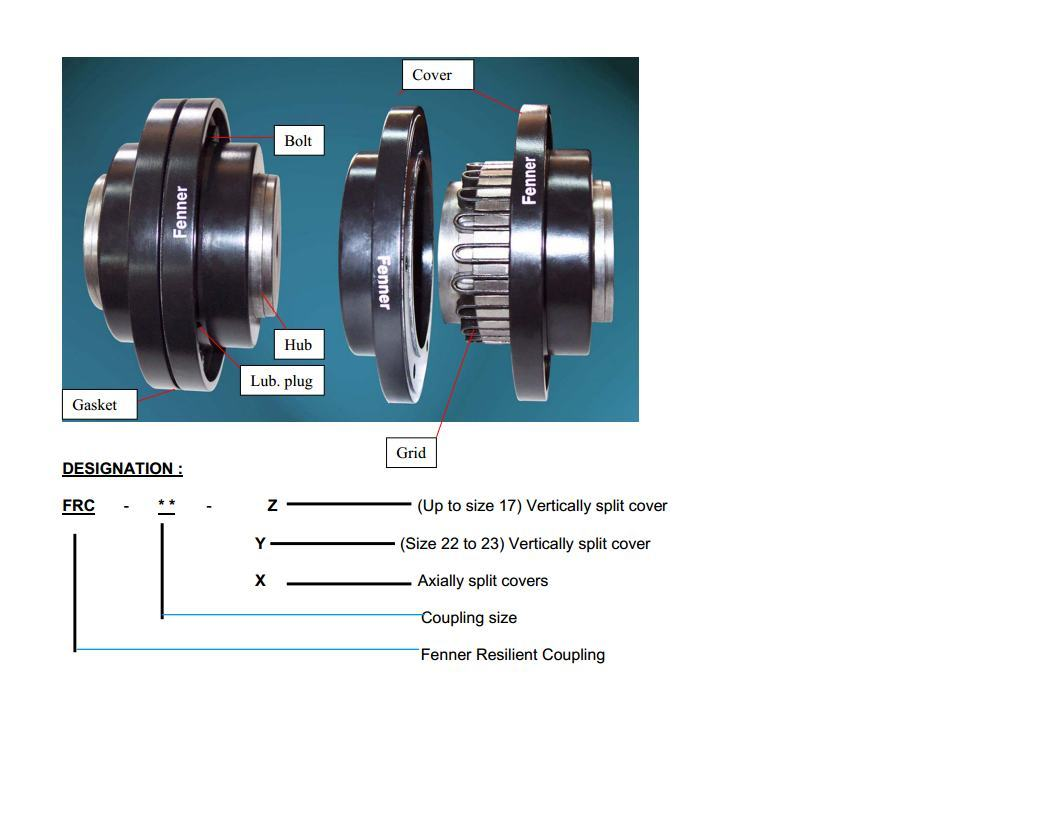 Fenner Resilient Spring Grid Couplings