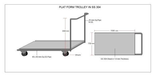 Plate Form Trolley