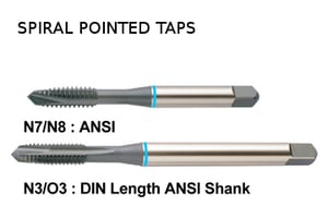 Spiral Pointed Taps