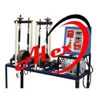 Epicyclic Gear Train & Holding Torque Apparatus