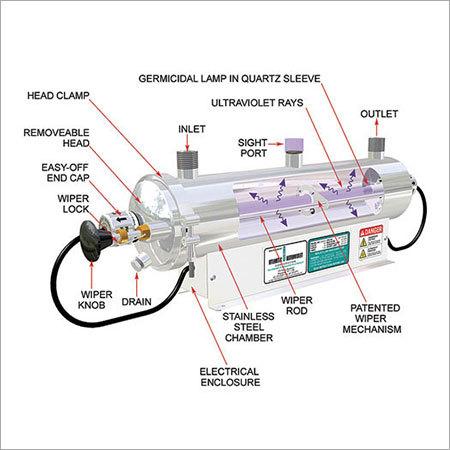 U. V. Systems & Heat Exchangers