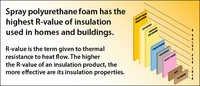 Polyol for Spray Foam Insulation