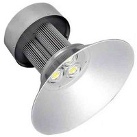 Led Industrial Highbay Lights