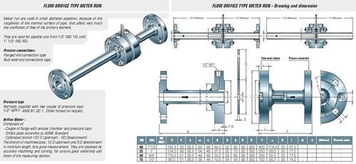 Orifice Flow Assembly