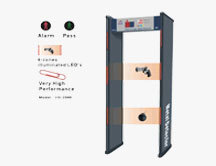 Door Metal Detectors
