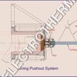 Push-Out Furnaces