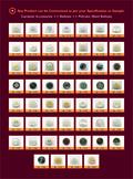 Polyster Sheet Buttons