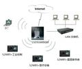 2G/3G/4G-WIFI Wireless Gateway System