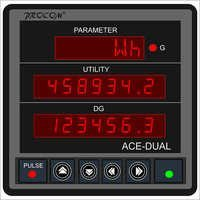 Multi Function Panel Meters