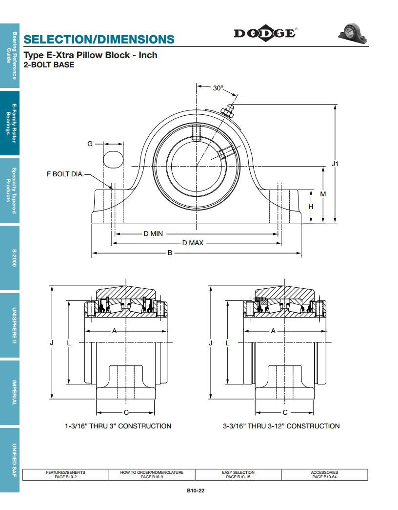 Type E Tapered Roller Bearings (E-XTRA)